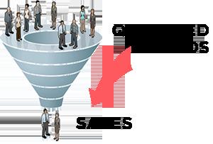 sales-funnel